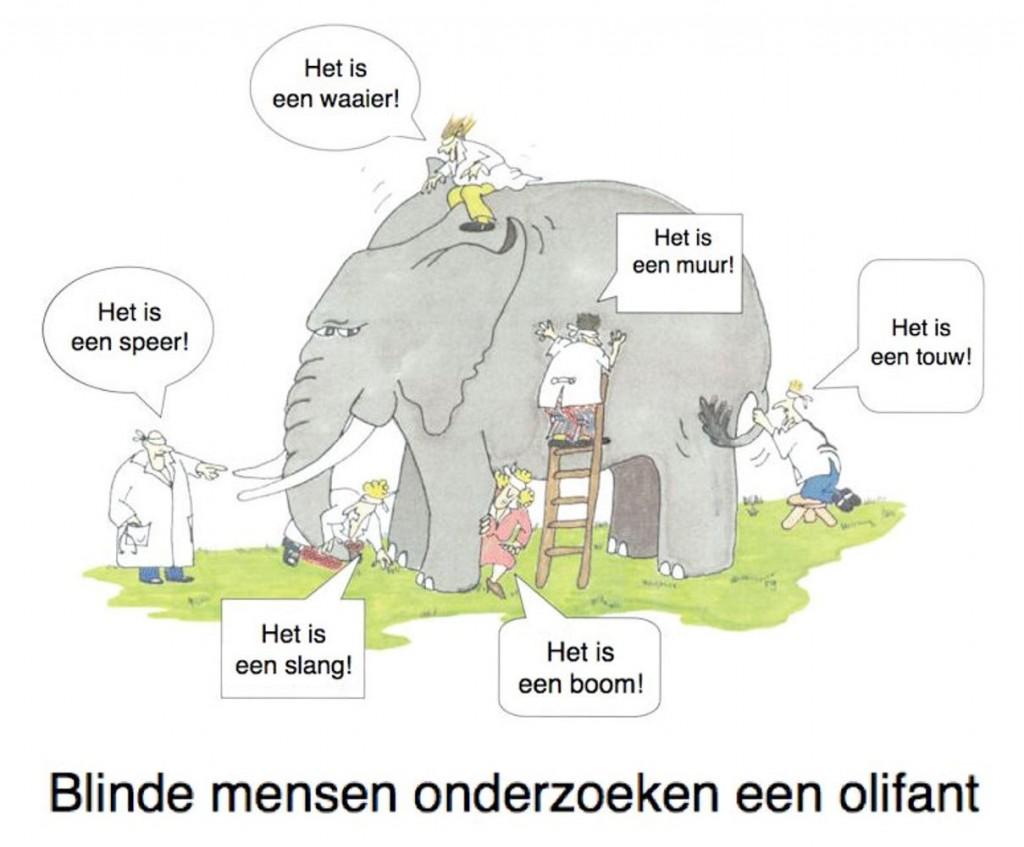 blinden olifant