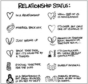 relatie status